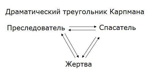 треугольник Капмана.jpg